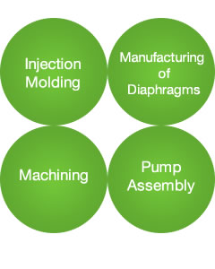 Manufacturing of Diaphragms